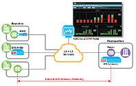 Система сетевого управления RADview-PM [RADVIEW-LINUX/PM]