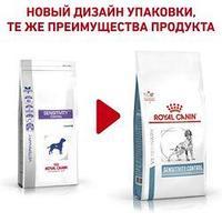 Royal Canin Sensitivity Control (1.5 кг) Диетический корм для собак, пищевая аллергия
