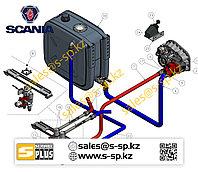 Гидравлический комплект SCANIA GR 900/ GRS 900