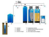 Очистка воды из скважин. Система умягчения. Обратный осмос.