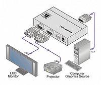 Усилитель-распределитель Kramer VP-200K, 1:2 VGA, 400МГц