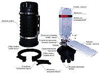 Муфта оптическая Fosc