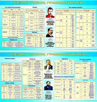 Стенды для кабинета казахского языка