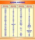 Стенды для кабинета казахского языка, фото 3