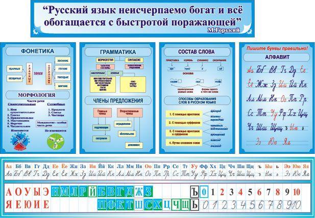 Стенды для кабинета русского языка