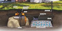Системы водоочистки - Септики