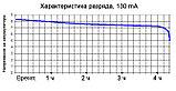 Аккумулятор Крона Li-ion Soshine 8,4V 650 mah, фото 2
