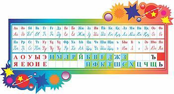 Детские стенды казахский алфавит казахского языка