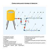 Форсунка для капельного полива, 10 мм — 10 мм, рр-пластик, фото 4