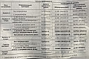 Кронштейн генератора безроликовый Калина/Гранта/Гранта FL/ Датсун, фото 10
