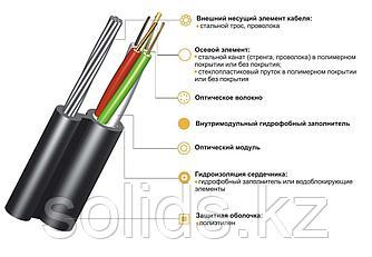 Кабель оптоволоконный ИК/Т-Т-А24-6.0 кН
