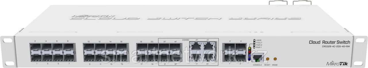 Коммутатор Mikrotik CRS328-4C-20S-4S+RM