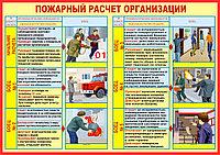 Плакат Пожарный расчет организации