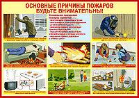 Плакат Основные причины пожаров