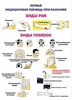 Плакат Первая медицинская помощь