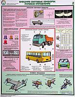 Плакат Внешние световые приборы. Рулевое управление