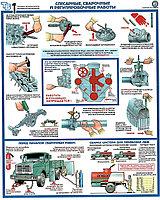 Плакат Слесарные, сварочные и регулировочные работы А3