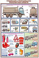 Плакат Требования к оборудованию транспортных средств А4