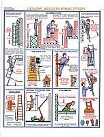 Высотные работы. Лестницы. Отдельные виды работ (каз., рус.)