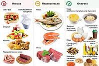 Что можно есть в Рамадан и чего следует избегать