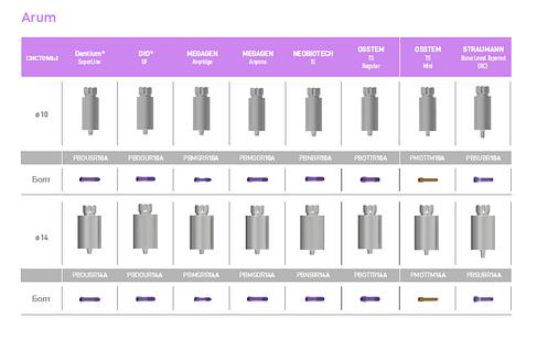 Стоматологическая CAD/CAM система Prexolid, фото 2