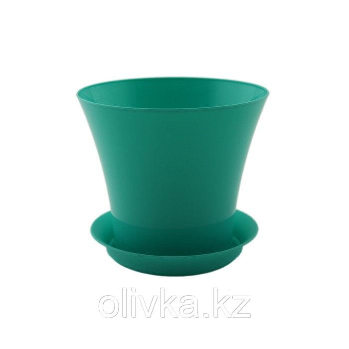 Пластиковый горшок с поддоном «Сити», цвет бирюзовый