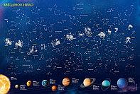 """Настенная карта светящаяся в темноте """"Звездное небо. Планеты, созвездия"""" 90х60 см."""