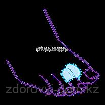 Вкладные приспособления/межпальцевые перегородки