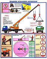 Плакат Правила установки автокрана
