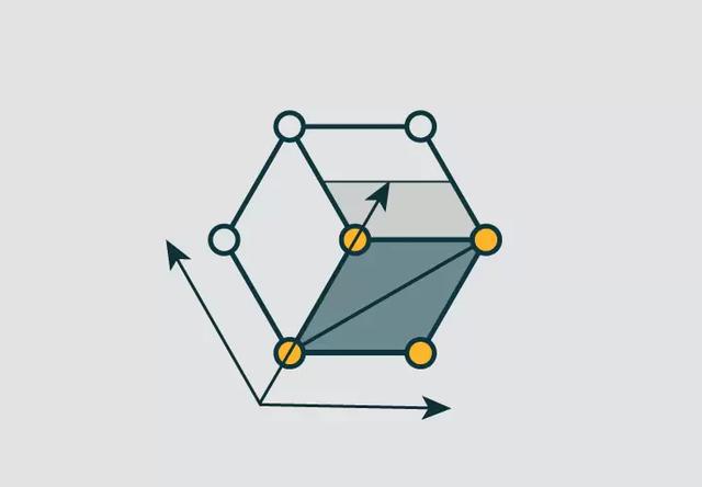 3д дизайн