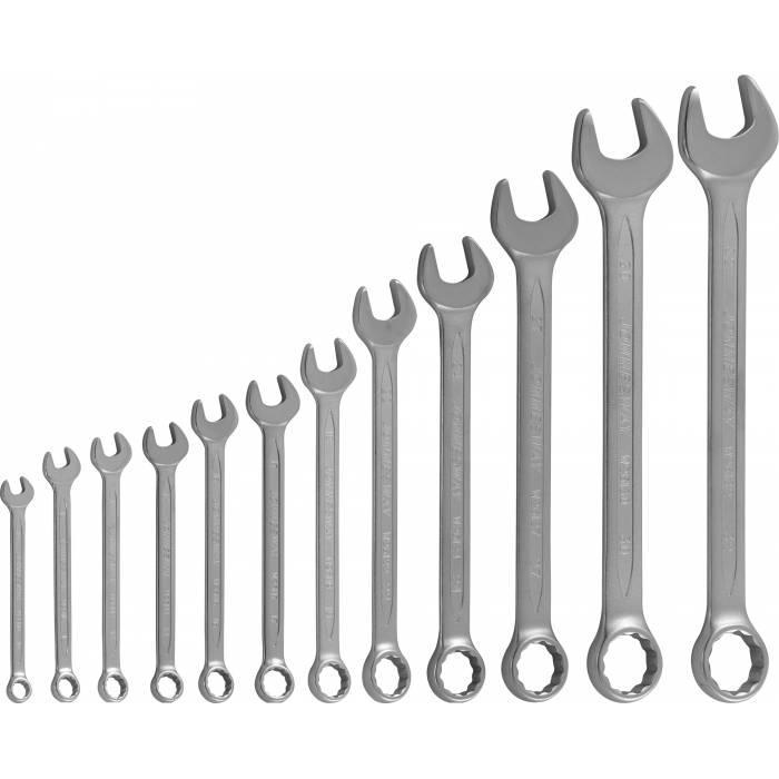 Гаечный ключ комбинированный 17 мм