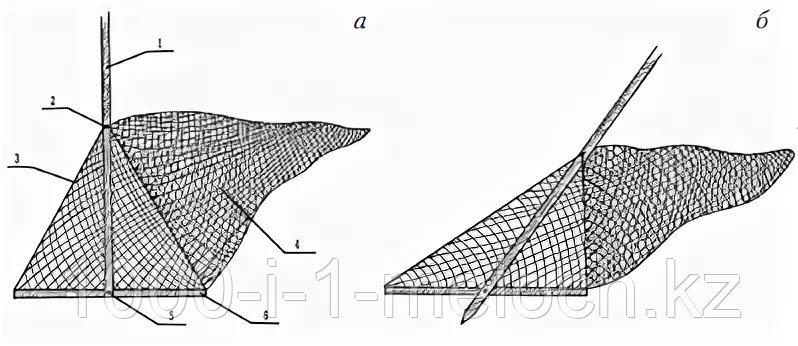 Сак рыболовный длина 3м - фото 4