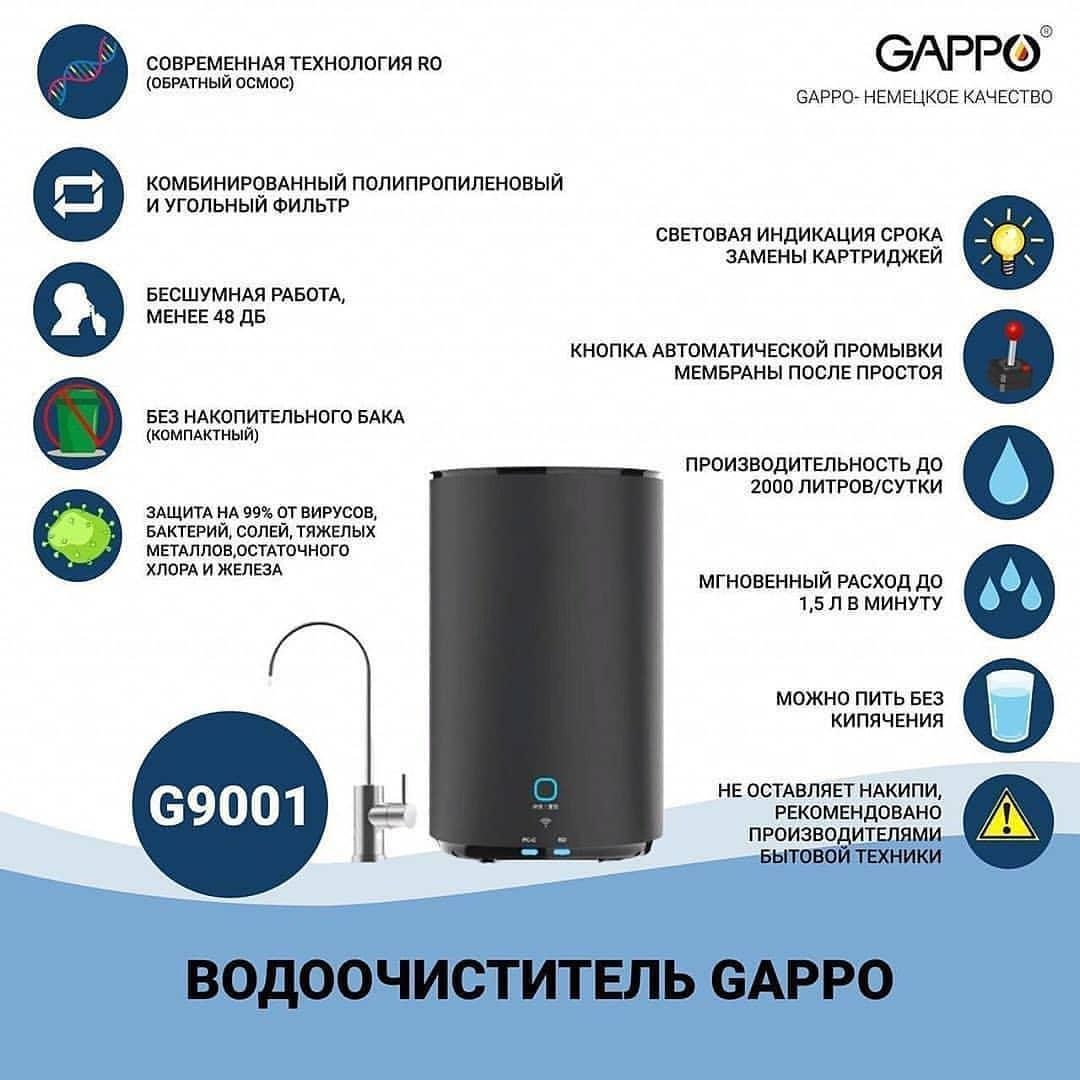 Фильтр для воды Gappo