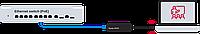 Dante AVIO USB-C 2x2 адаптер для подключения к аудиосети Dante, 2 вх./2 вых. канала, USB-C - Ethernet