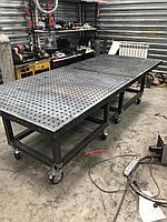 Сварочные сборочные столы