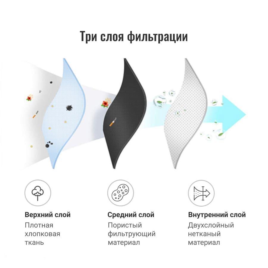 Маска защитная EcoSapiens трёхслойная многоразовая, 3 шт. в наборе, серая - фото 3