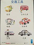 Easy Steps to Chinese. Том 1. Набор постеров, фото 5
