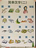 Easy Steps to Chinese. Том 2. Набор постеров, фото 4