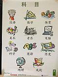 Easy Steps to Chinese. Том 2. Набор постеров, фото 7