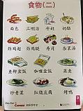 Easy Steps to Chinese. Том 3. Набор постеров, фото 7