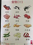 Easy Steps to Chinese. Том 3. Набор постеров, фото 8