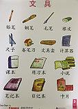 Easy Steps to Chinese. Том 3. Набор постеров, фото 9