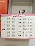 Учитесь у меня китайскому языку. Начальный этап. Карточки иероглифов, фото 9