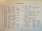 Веселый китайский язык. Карточки со словами 1, фото 3