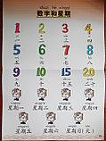 Веселый китайский язык. Учебные таблицы 1, фото 2