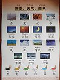 Веселый китайский язык. Учебные таблицы 1, фото 3