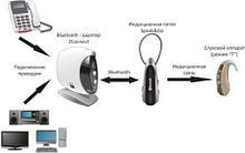 Noname Bluetooth адаптер 2Connect арт. AU12005