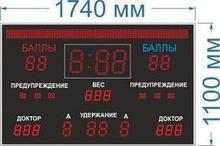 Noname Универсальное спортивное табло №33 арт. КрС22338