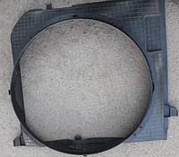 Диффузоры радиаторов