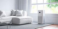 Очиститель воздуха Mi Air Purifier Pro H